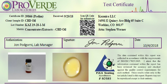 cbd hemp third party certificate of analysis