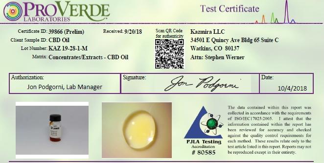 cbd hemp third party certificate of analysis